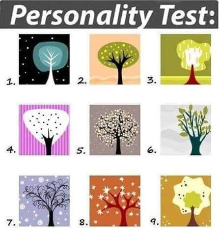 Personality Test: Which tree attract you more?