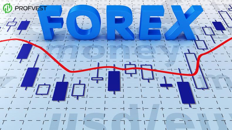 Что же такое форекс отзывы лучшие стратегии рынка форекс