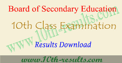AP SSC Results 2018 , ap 10th class result 2018