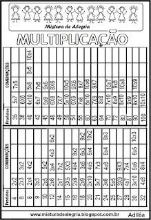 Tabela da multiplicação