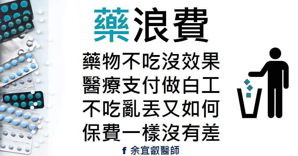 余宜叡: 藥浪費 健保買單
