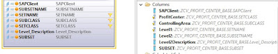 SAP HANA, Calculation views