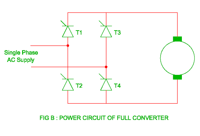 power circuit of the full converter