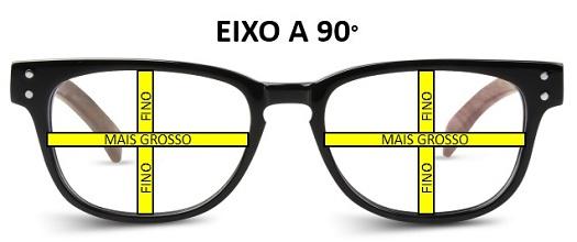 02e4df1f47fda Eixos de 45º a 135º distribuem a maior espessura nas laterais inferior e  superior das lentes, proporcionando um resultado estético ruim.