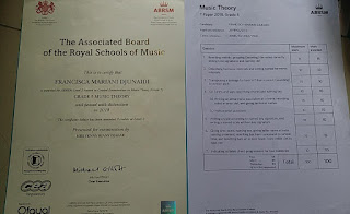 Full Marks at Grade 5 ABRSM Theory
