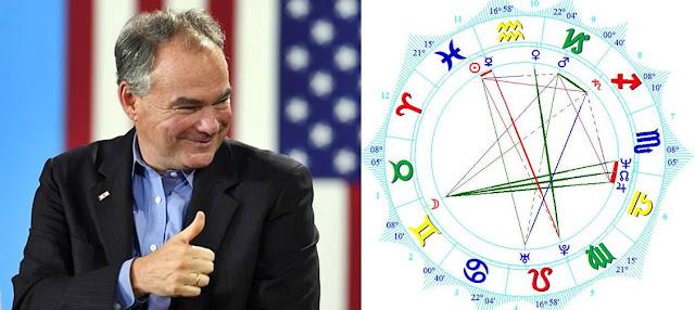 Astro Wiki Tim Kaine birth chart zodiac forecast