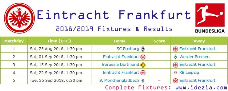 Descargar los partidos completos PNG JPG Eintracht Frankfurt 2018-2019