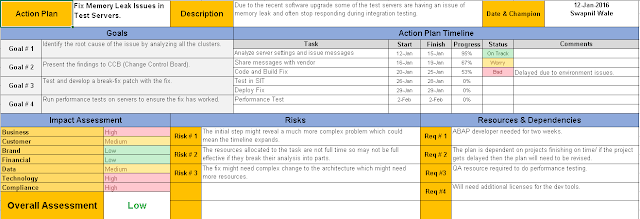 Action Plan Template Excel  Project Management Action Plan Template