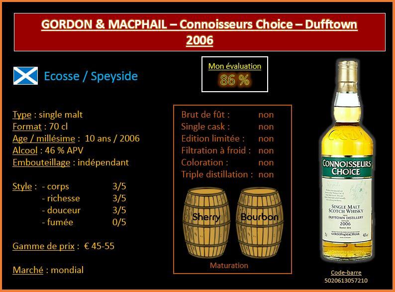 Review # : Gordon & MacPhail – Connoisseurs Choice – Dufftown 2006
