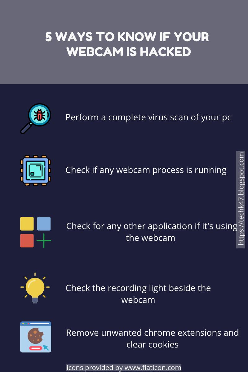 webcam hacking