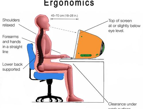Discuss the role of ergonomics in technology development.