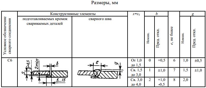 ГОСТ 5264-80 С6