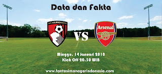 Data dan Fakta Fantasy Premier League Bournemouth vs Arsenal Fantasi Manager Indonesia