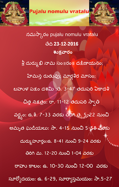 Today's panchagam in Telugu,rasiphalau