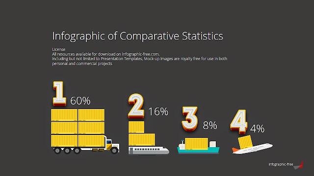 Comparative Statistics.