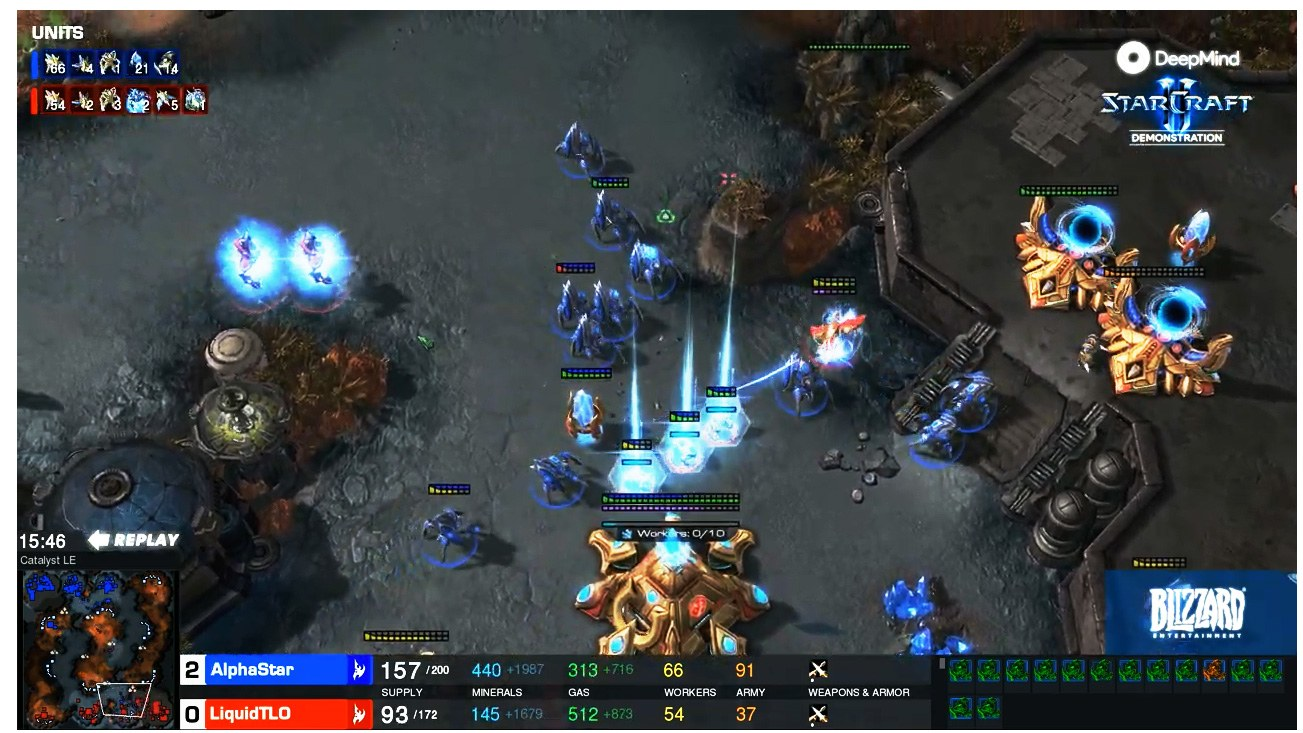 Korea's Information Society: Deep Mind's Alpha Star defeats