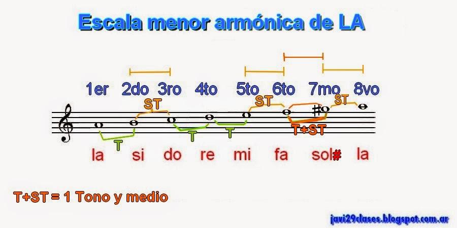 pentagrama tonos y semitonos menor armonica