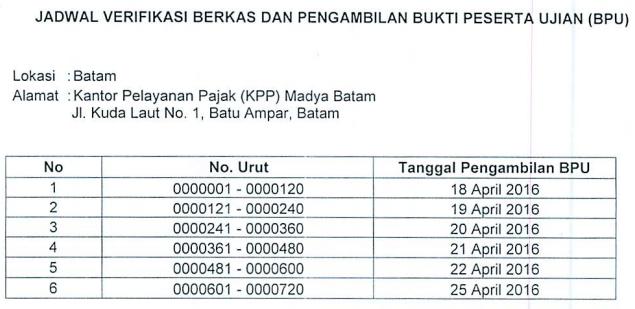 Jadwal Verifikasi Berkas STAN Batam