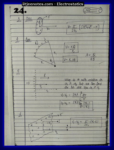 Electrostatics Notes IITJEE9