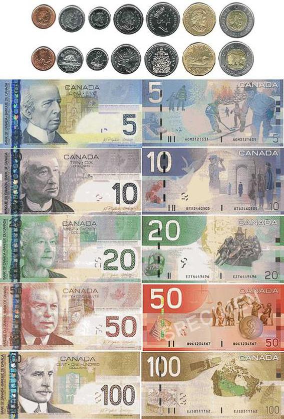 Billetes y monedas del dolar canadiense