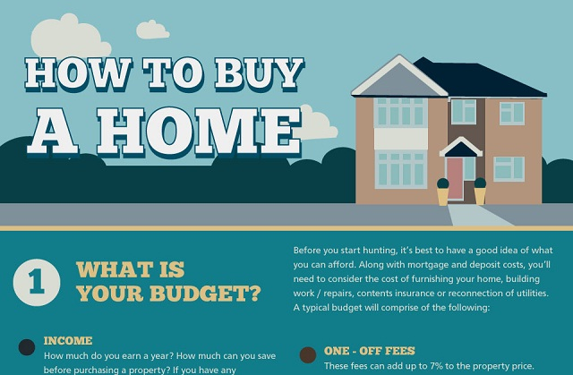 how to start buying a home