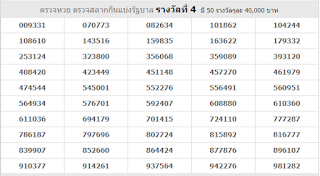 Thai Lottery Result Today Draw For 01-08-2018