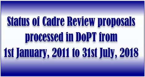 status-of-cadre-review-proposals