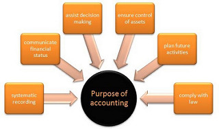 For bookkeeping help for your Prescott business, contact Prescott Tax & Paralegal.