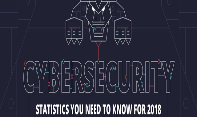 60 Must-Know Cybersecurity Statistics for 2018
