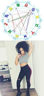 Wiki JASMINE BROWN birth chart horoscope reading