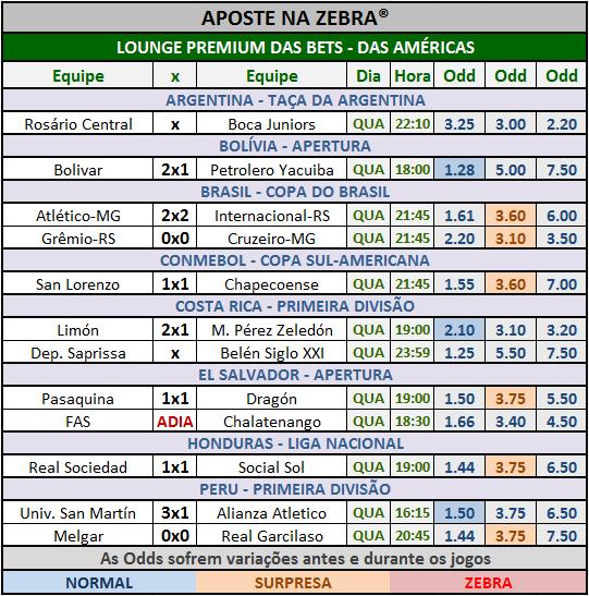 LOTECA 726 - GRADE BETS DAS AMÉRICAS 04