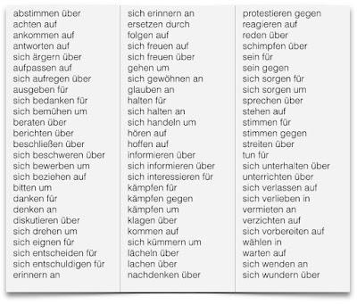 الافعال الالمانية مع احرف الجر Verben mit Präpositionen