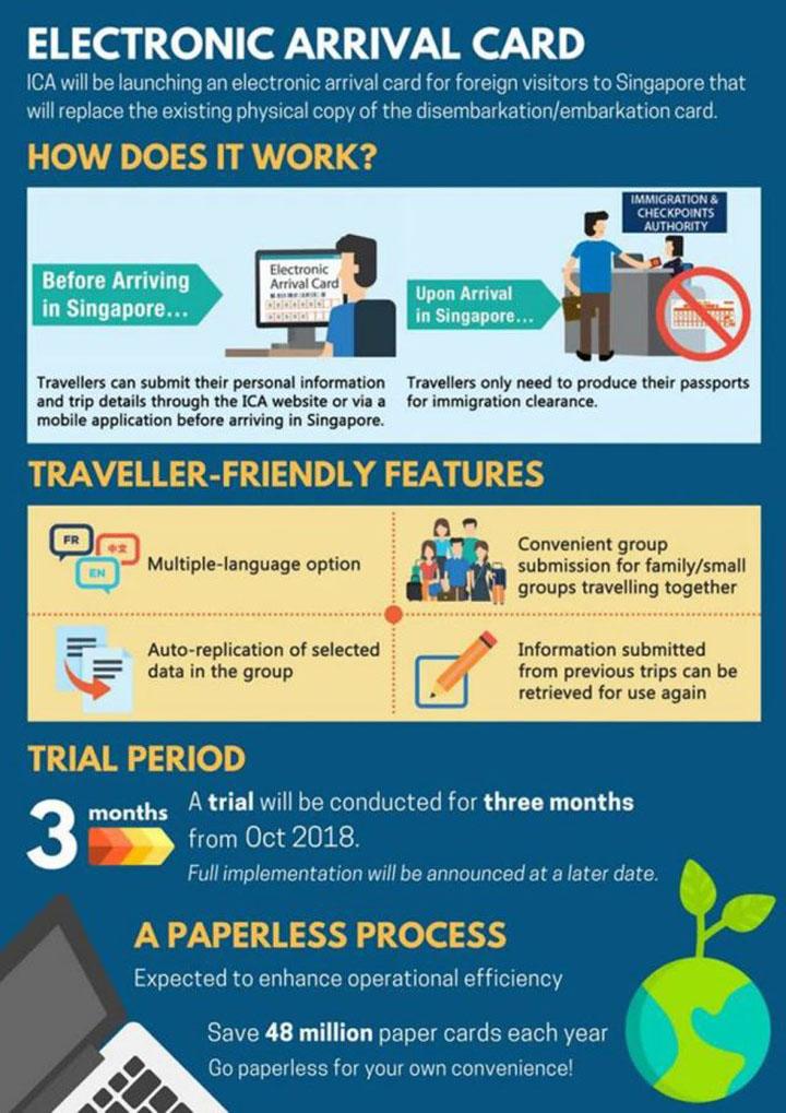 Cara apply Kad Ketibaan Elektronik Singapura