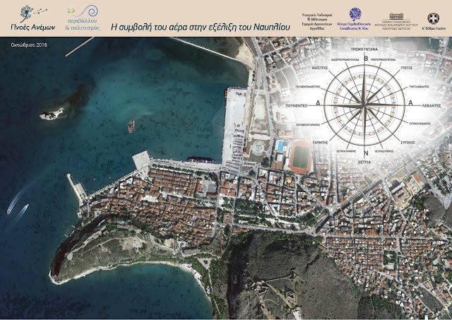 Εκπαιδευτικό πρόγραμμα Εφορείας Αρχαιοτήτων Αργολίδας: Η συμβολή του αέρα στην εξέλιξη  του Ναυπλίου