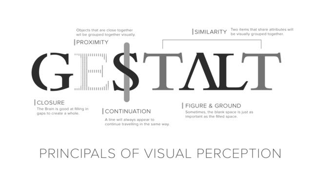 cara kerja iklan kontekstual berdasarkan prinsip gestalt