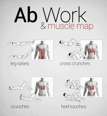how to exercise workout charts  bodybuilding and fitness