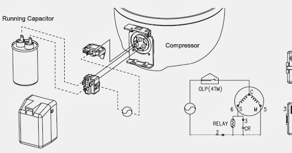 Maintenance and Repair Refrigator: Installation diagram