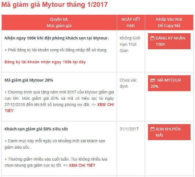 Mytour Giảm đến 50% giá phòng khách sạn, Resort - Du lịch ngày Tết, Vui Xuân tẹt ga