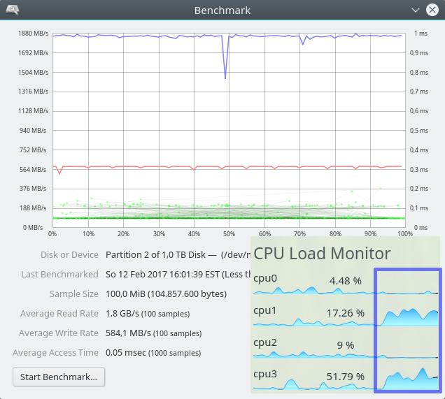 Intel 600p 1TB Ext4 Performance at 100 MiB Block Size