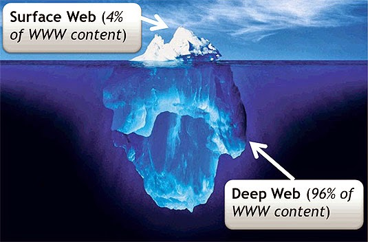 Images search for what is the result of deep online