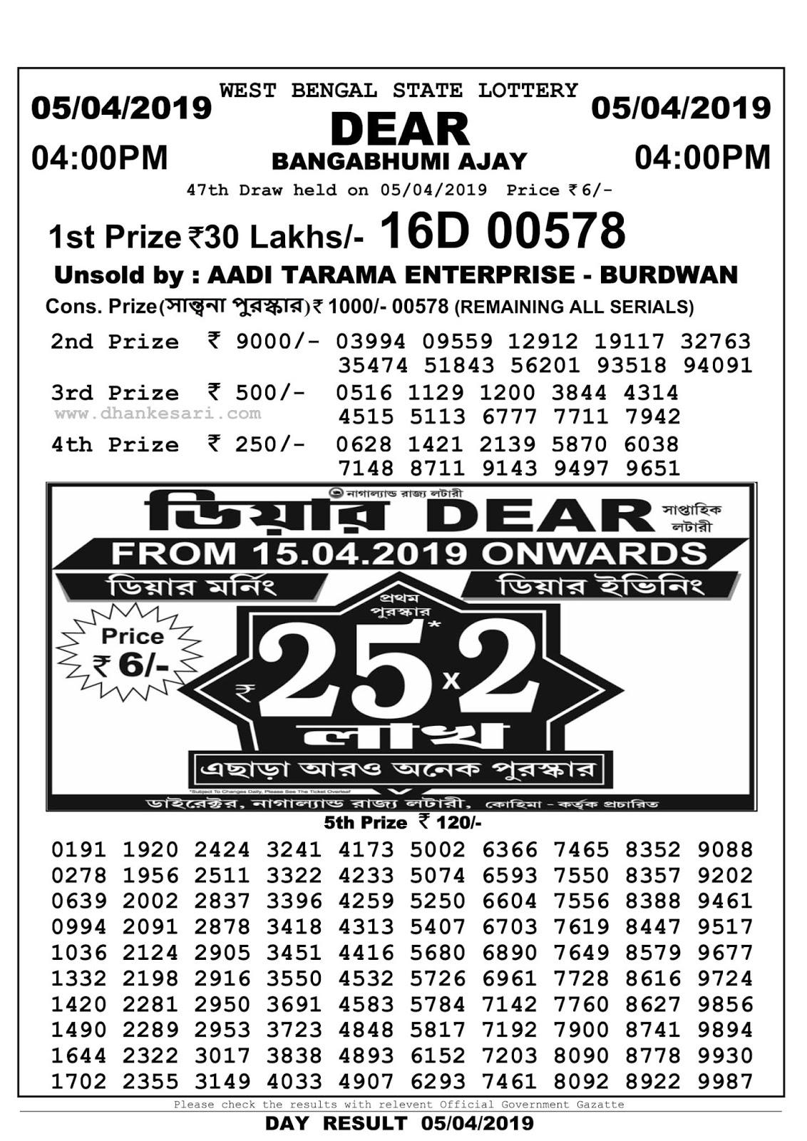 dhan kesari, dhan kesari today result, dhankesri, dhankeshri, dhankesri results, dhan kesari old lottery sambad, sambad lottery, dhan kesari lottery sambad live results, dhankesari online lottery, dhan kesari, dhan kesari morning result, dhan kesari old result, dhan kesari old, dhankesari lottery result live, dhan kesari live draw, dhan kesari results latest, dhankesari today result old, dhankesari today result lottery sambad, dhankesari today results, dhankesari todays result, dhankesari today result morning, dhankesari today result day, dhankesari today result night, dhankesari today result live onine, www.dhankesari.com, lottery sambad results, lottery sambad dhankesari today result live, sikkim lottery, sikkim lottery online results, west bangal state lottery