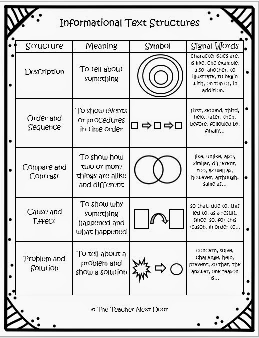 Selectletitbit Blog Context clues worksheet fact and opinion worksheet cause and effect. selectletitbit blog