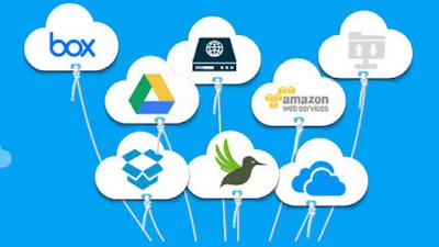 Multcloud ile Cloud (Bulut) Depolama Servisleri Arasında Veri Transferi Yapmak