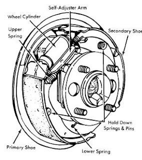 repair-manuals: Capri 1973-77 All Models Brake Repair Guide