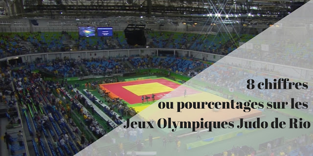 Jeux Olympiques - Judo - Cestquoitonkim