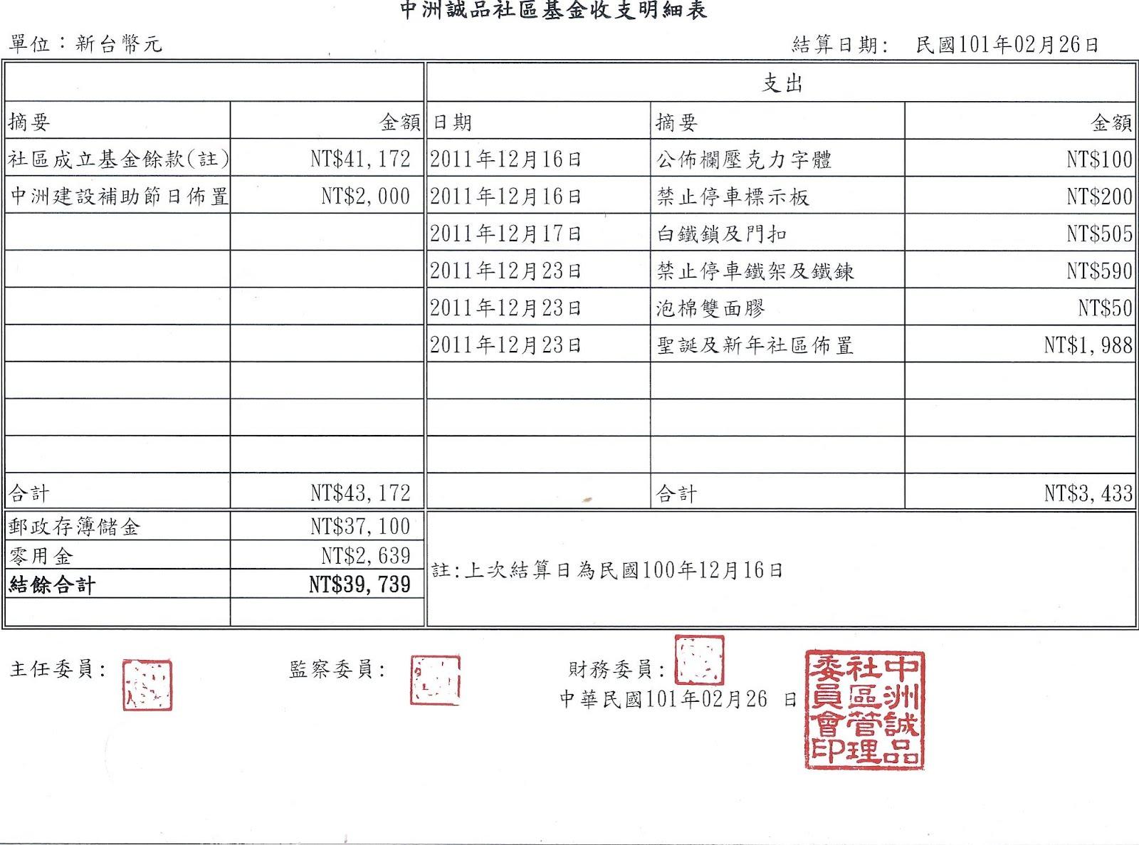 中洲誠品社區: 收支明細公怖請查照 2012-02
