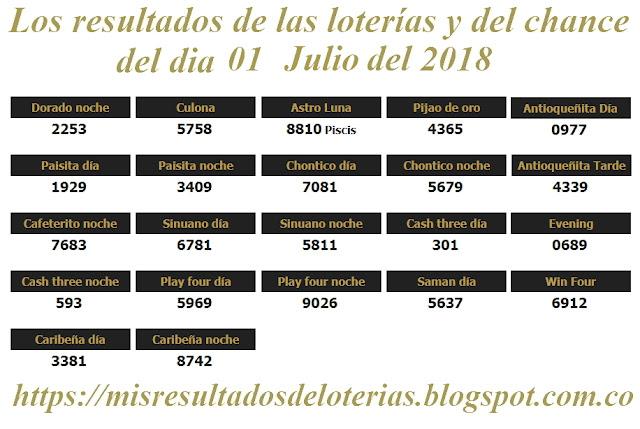 Resultados de las loterías de Colombia | Ganar chance | Los resultados de las loterías y del chance del dia 01 de Julio del 2018