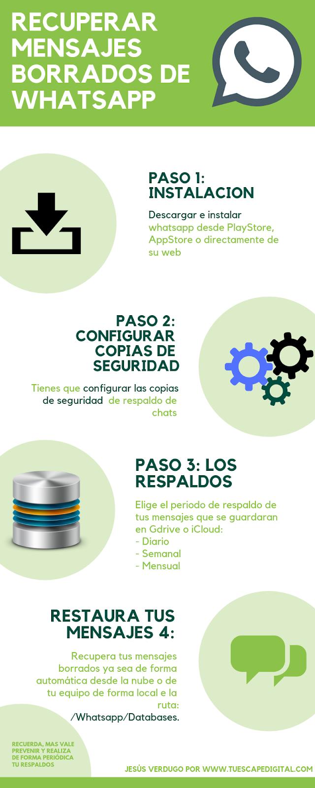 infografia-recuperar-conversaciones-whatsapp