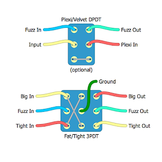 11 amp schematic, ocd pedal schematic, standard fuzz schematic, weber schematic, bogner schematic, plexi amp schematic, soldano gto schematic, guitar compressor schematic, pete cornish schematic, lovepedal amp schematic, on wampler velvet fuzz schematic