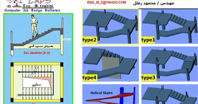 Structural Design Program